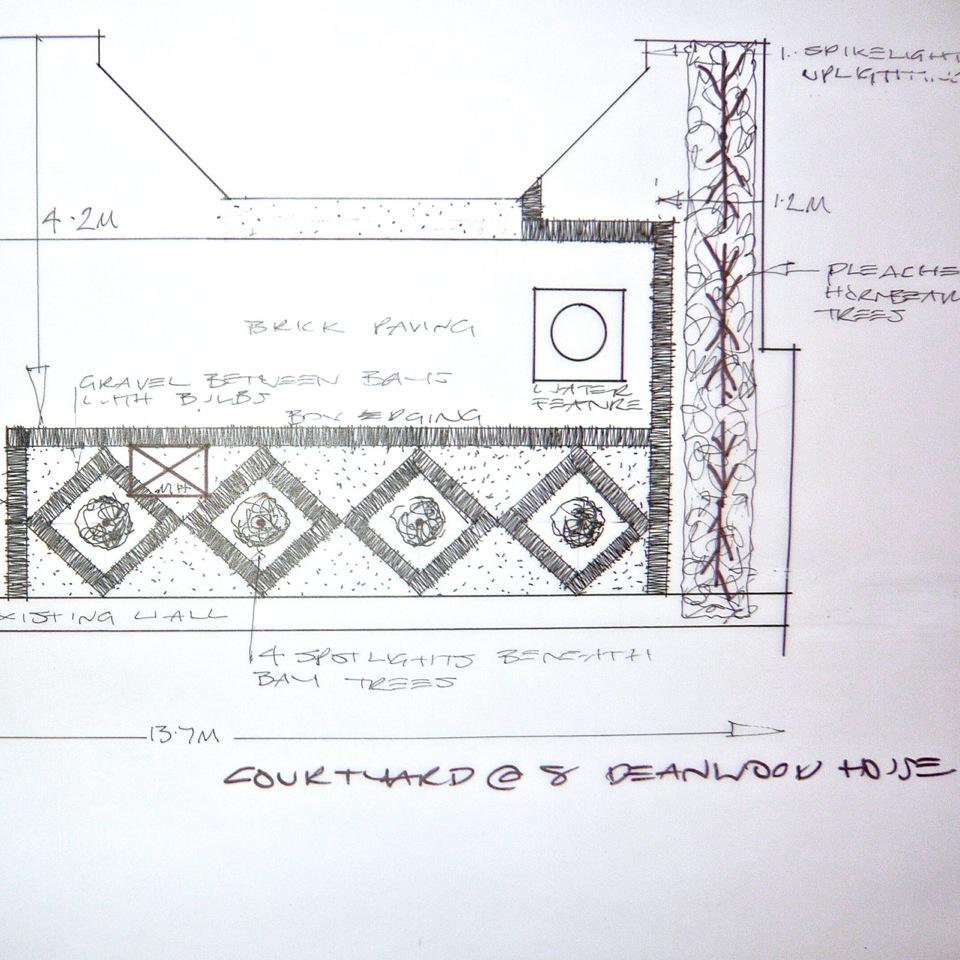 JOANNE-ALDERSON-GARDEN-DESIGN-BERKSHIRE-KNOT-1