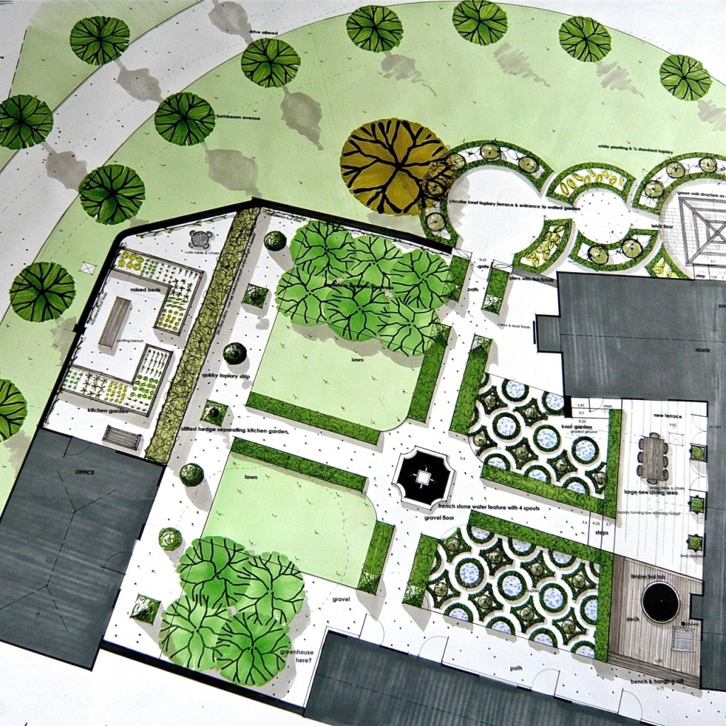 Jo Alderson Design knot garden within walled garden