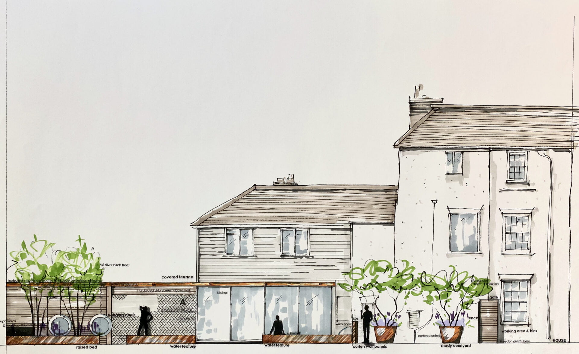 Sketch of funky new garden in Henley on Thames